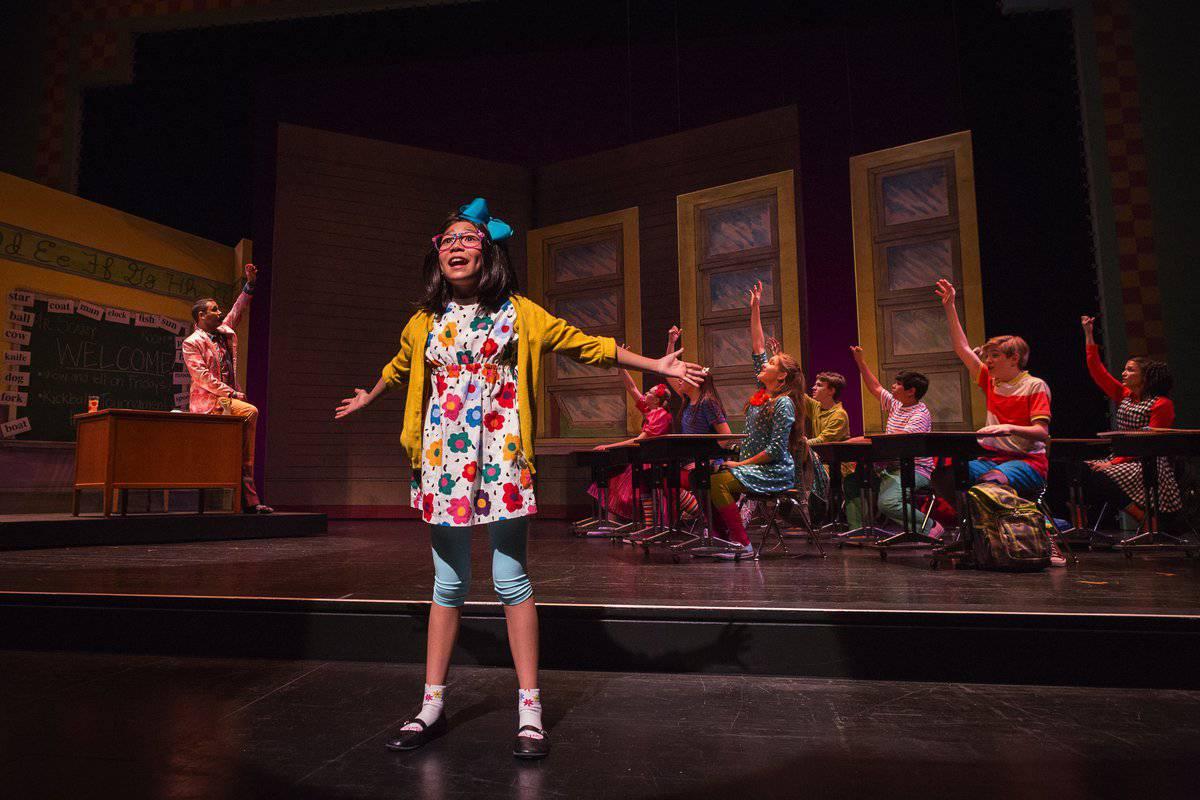 support children's theatre - 1000×667