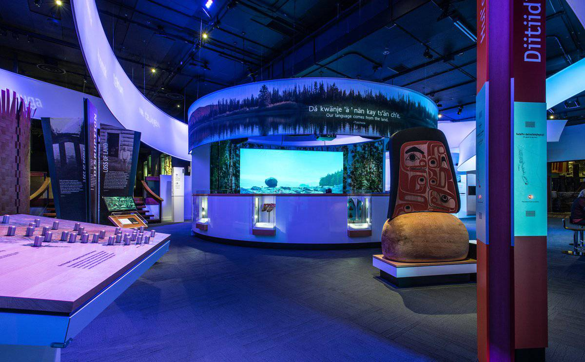 Decorating Ideas > Royal BC Museum ~ 192958_Birthday Party Ideas Victoria Bc