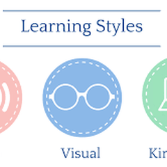 Understanding Learning Styles - Workshop